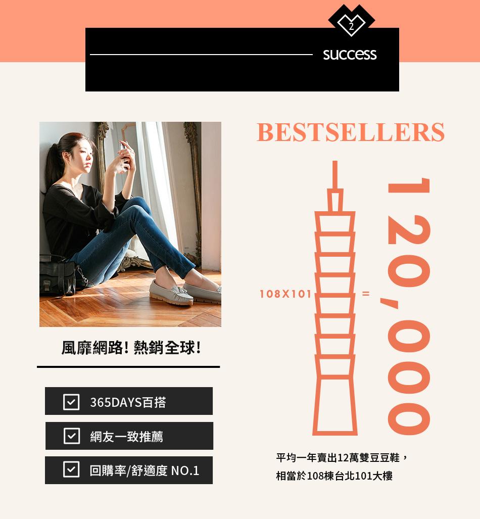 熱銷12萬雙MIT台灣製手工女鞋