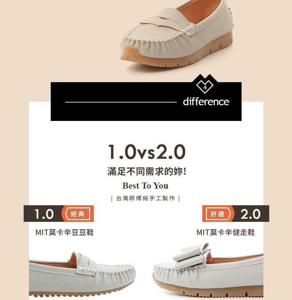 D+AF MIT台灣製豆豆鞋、健走鞋比較01
