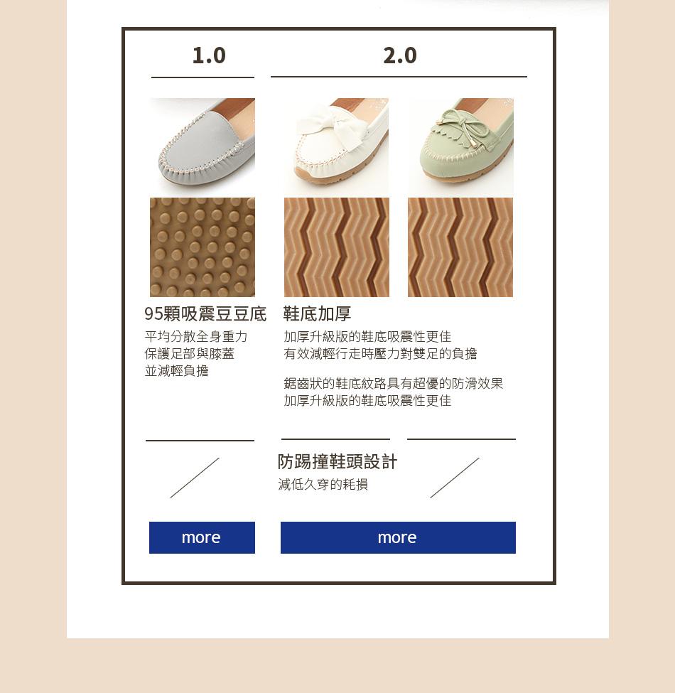 D+AF MIT台灣製豆豆鞋、健走鞋比較02