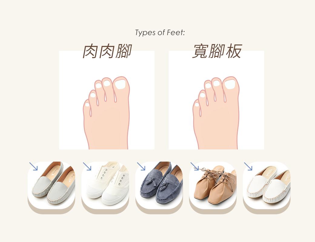 不同腳型的命定鞋款 肉肉腳 寬腳板
