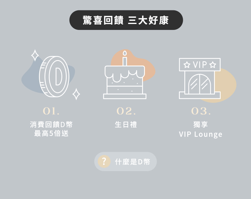 D+AF VIP會員三大好康1.消費回饋D幣最高5倍送 2.生日禮 3.獨享VIP室